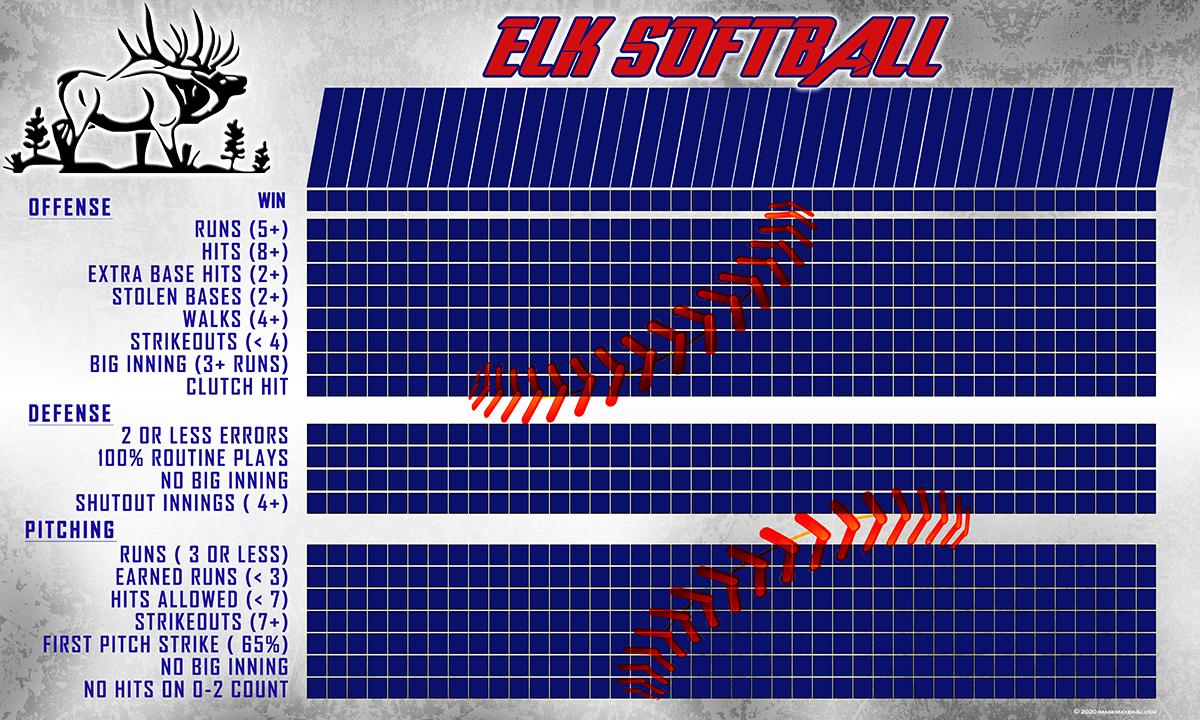 Elkhart 2020 SB Goals board 3x4