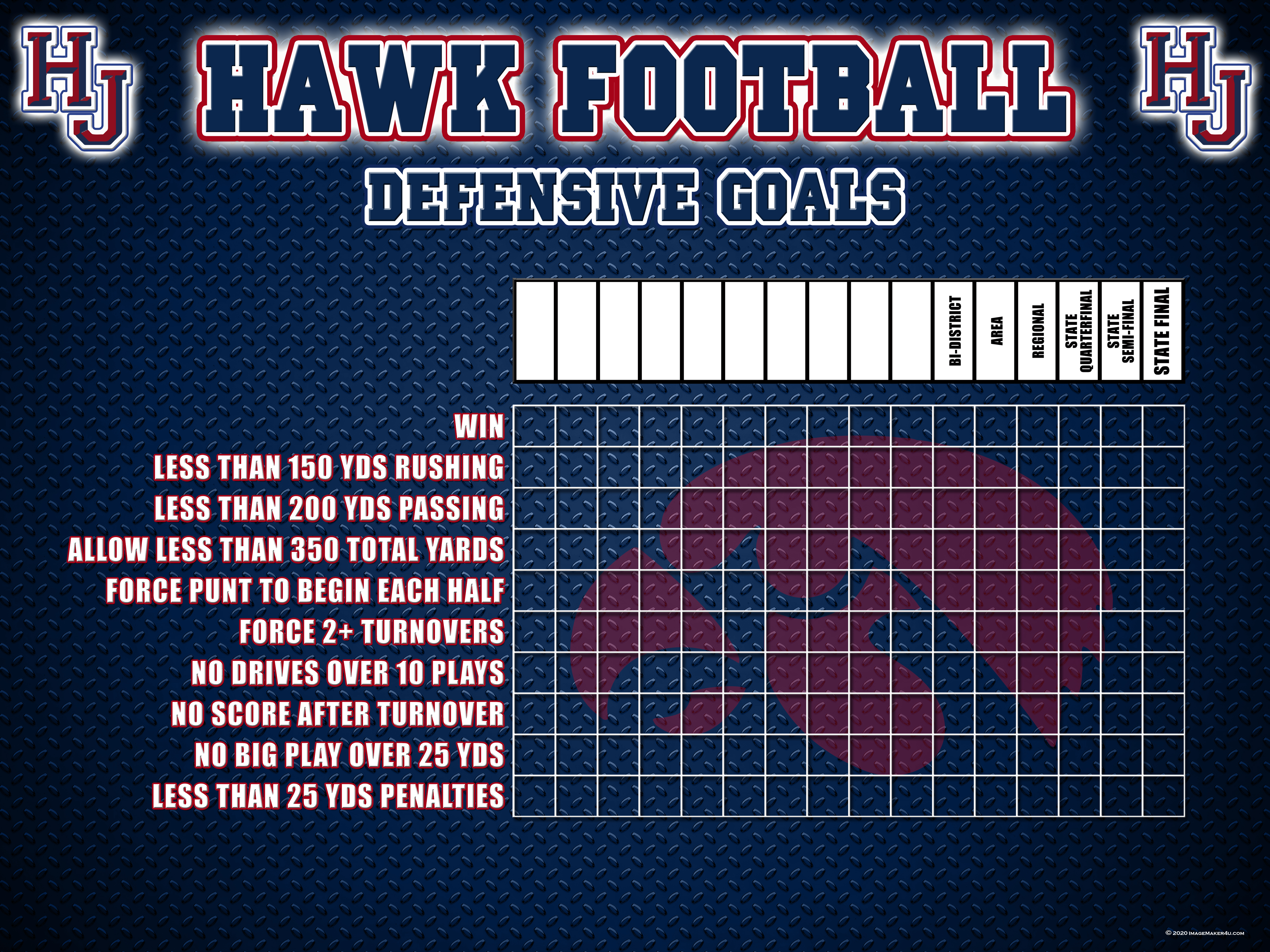 Hardin Jefferson Defensive Goal Boards 36in x 48in