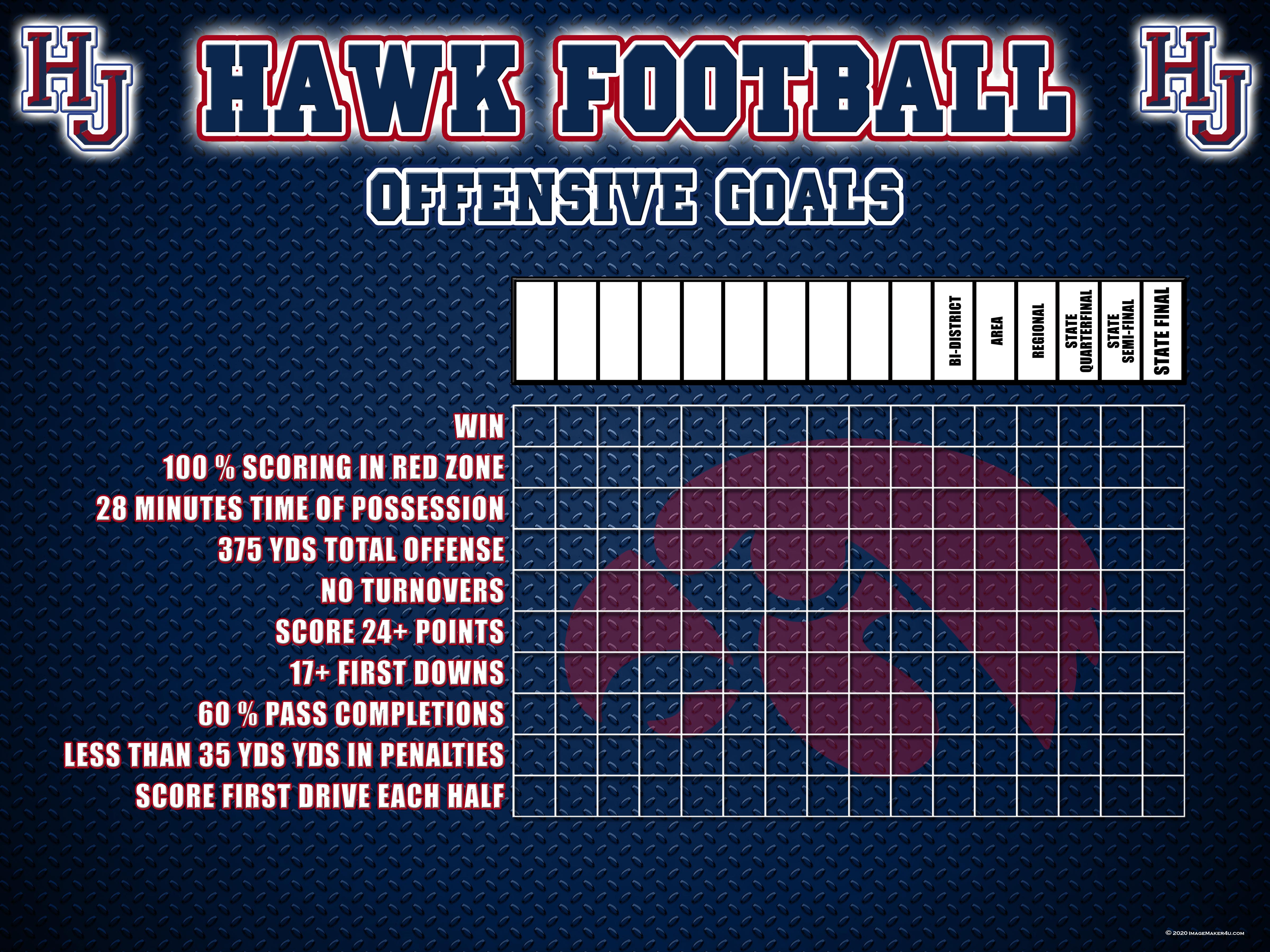 Hardin Jefferson Offensive Goal Boards 36in x 48in