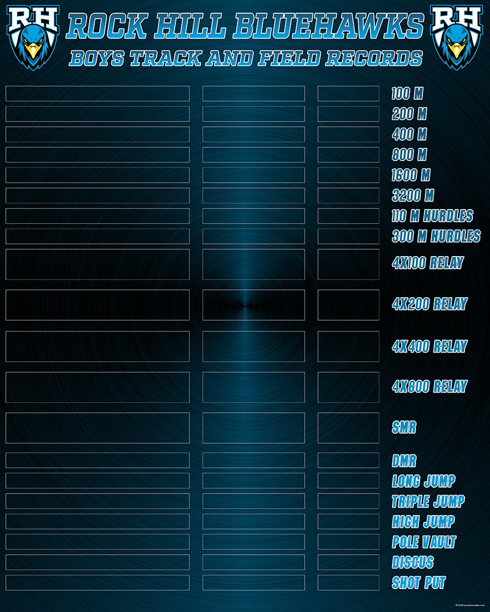 Rock Hill 2020 Mens Track Records board 5x4