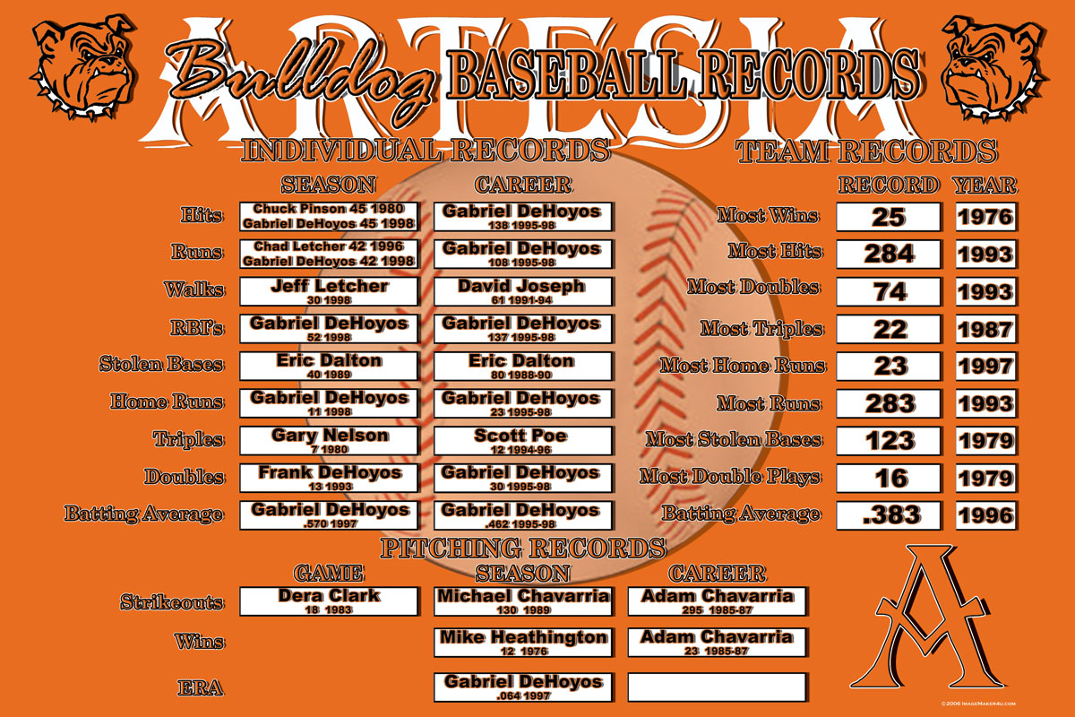 Artesia-Baseball-Records