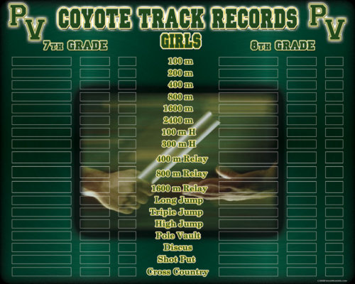track and field records boards from image maker