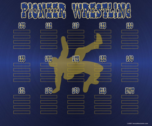 wrestling depth charts boards from image maker