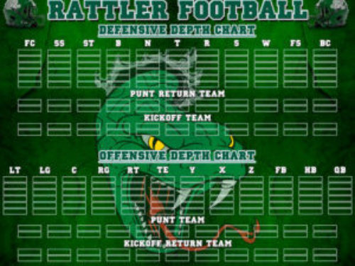 depth charts boards football image maker