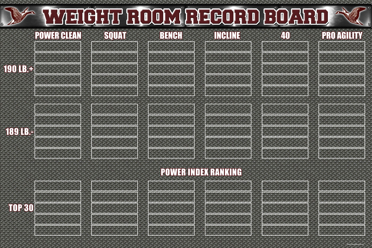 Strength off season products image maker records boards by position weight groupsmen women nvjuhfo Image collections