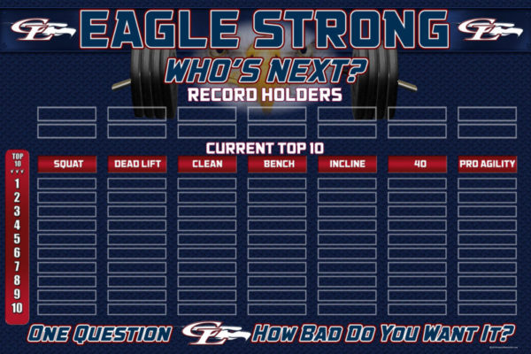 Clear Lake Intermediate Strength Records board 4x6 v4-