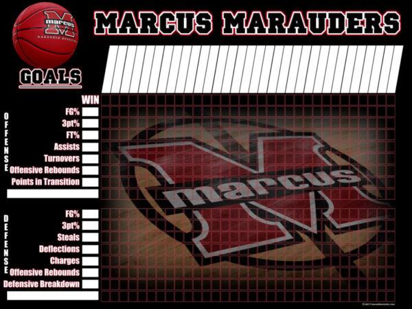 Marcus WBB goals board 3x4-